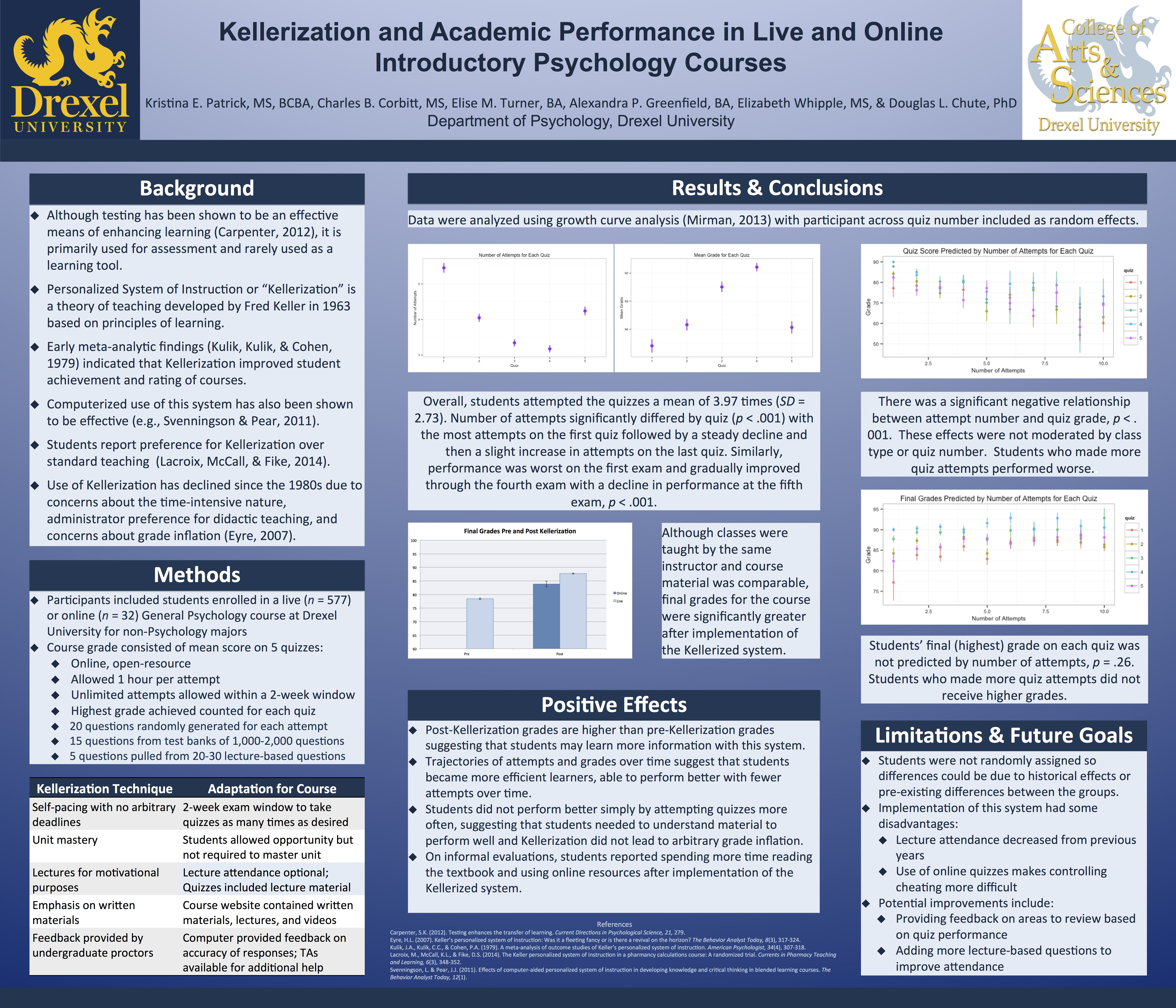 Kellerization and Academic Performance in Live and Online ...